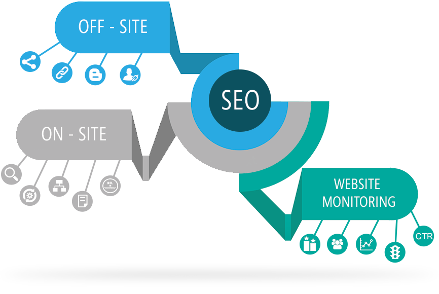 seo on site