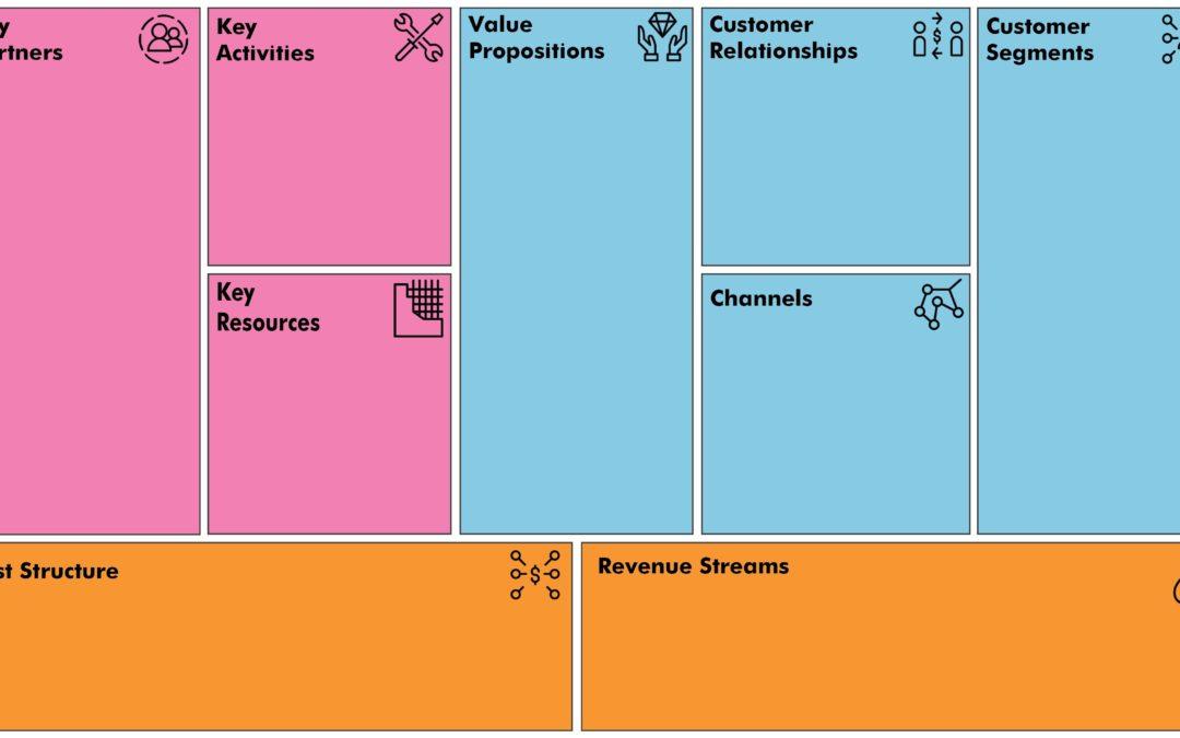 Business Model Canvas: come creare modelli di business performanti